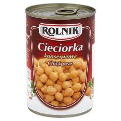Cieciorka Rolnik